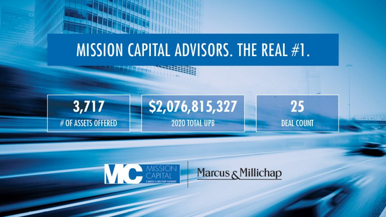 Featured image for Mission Capital Advisors. The Real #1 in Loan Sales in 2020.