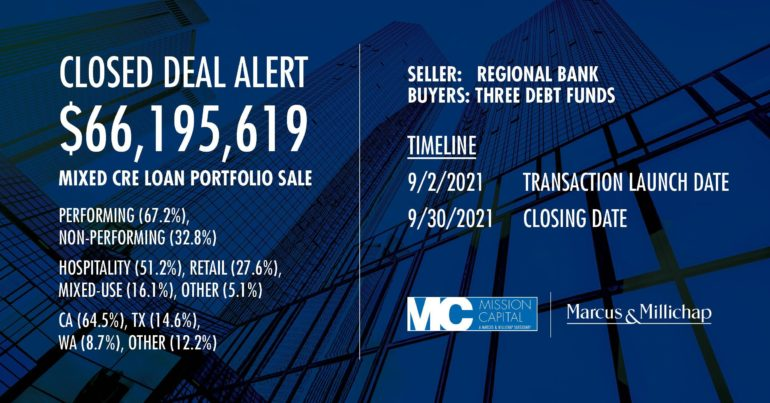 Featured image for CLOSED DEAL ALERT – $66,195,619 Mixed CRE Loan Portfolio Sale